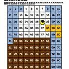Bald Eagle Hundreds Chart Hidden Picture Activity for American Symbols Math Hundreds Chart, 100 Chart, Charts, Teaching First Grade, Teaching Kindergarten, Math Classroom, Maths, Classroom Ideas, Literacy Activities