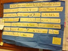 Cooperative Strip Paragraph Purpose: To model the writing process in a cooperative, whole-to-part teaching format based on student input.