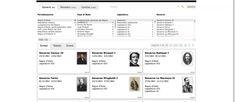 I Governi italiani 1861-1970 | Storia Digitale