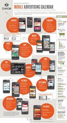 The mobile ad industry is in flux. Mobile media company Zumobi's new #infographic helps brands navigate the changing landscape by providing a content calendar to assist in building ad executing mobile campaigns that drive more personalized consumer engagement. Neat!