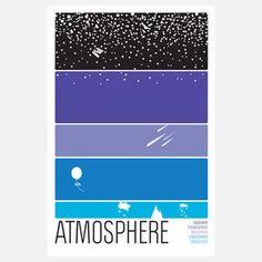 Atmosphere Print