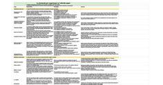 ArtOfTeaching   Le domande per organizzare un' attività super!  1) Scegli un argomento per la lezione su cui vuoi creare un compito da fare fare in classe  2) Fatti ispirare dalle domande per arricchire il compito aggiungendo idee e competenze( senza dimenticare la valutazione!)  Area, Descrizion...