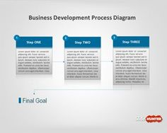 Free Business Development Process PowerPoint Template with Textboxes is a PowerPoint template that you can download to describe a business process using textboxes