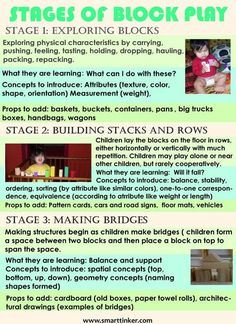 developmental stages of block play Play Based Learning, Learning Through Play, Early Learning, Learning Activities, Kids Learning, Childcare Activities, Learning Spaces, Early Education, Childhood Education