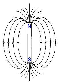 TESLA 3 6 9 WITH RELIGION Tesla 3 6 9, Nikola Tesla Patents, Tesla Inventions, Tesla Technology, Physics Formulas, Nicolas Tesla, Tesla Coil, Sacred Geometry Art, Masonic Symbols
