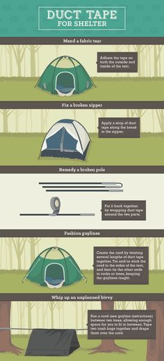 25 uses for duct tape on your next camping trip