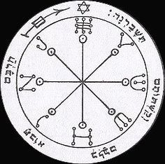 6th-Pentacle-of-Mars The owner of this cannot be harmed. If attacked, the foe's weapon shall turn against him