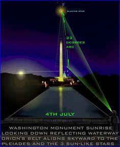 Washington Monument Capstone | Washington Monument sunrise 4th july.jpg 22-Apr-2009 06:45 59K