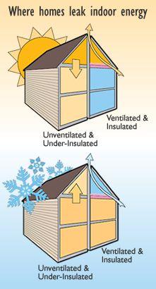 Owens Corning Roofing: Ventilation Products | General Roofing Systems Canada (GRS) | www.grscanadainc.com | Owens Corning Shingles Calgary, Red Deer, Edmonton, Fort McMurray, Lloydminster, Saskatoon, Regina, Lethbridge, Medicine Hat, Vancouver, Canmore, Cranbrook, Whistler. Alberta, British Columbia, Saskatchewan | 1.877.497.3528 Toll Free