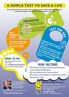Key information about group B Strep and prevention in newborn babies #GBSaware