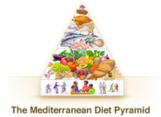 The more we honor cultural differences in eating, the healthier we will be. (Michael Pollan) Oldways created the original Mediterranean Diet Pyramid in 1993. Now our family of Heritage Pyramids has grown to also include Asian, Latino, Vegetarian and African Heritage pyramids. Each one features a different traditional healthy eating pattern, showing at a glance the balance of real foods that support good health.