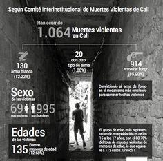 #EnVIvo - IV INFORME ANUAL :::  Sobre la situación de Derechos en Santiago de Cali JUEVES: 10 Diciembre | HORA: 10:00am - 12:00m Estudio de Telepacifico PaginaOficial | Andrés Santamaría Garrido