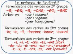 Le présent de l'indicatif                                                                                                                                                                                 Plus French Verbs, French Grammar, French Phrases, French Expressions, French Language Lessons, French Lessons, French Teacher, Teaching French, French Practice