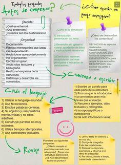 texto expositivo por Isabel Castro