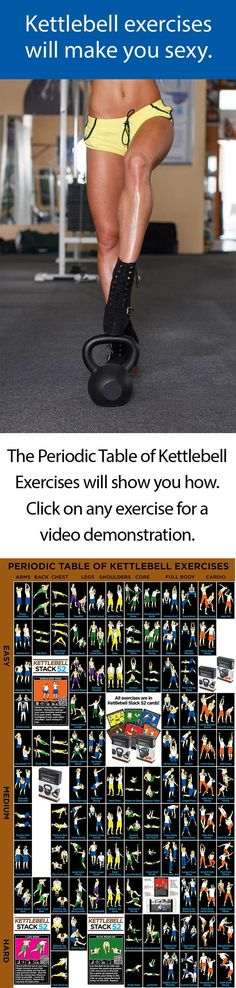 This free Periodic Table of Kettlebell Exercises has over 100 kettlebell exercises arranged by muscle group and difficulty.  Click on any exercise for a video demonstration!  http://strength.stack52.com/periodic-table-of-kettlebell-exercises/ #weightlosstips