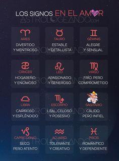 Infografía: Los signos en el amor