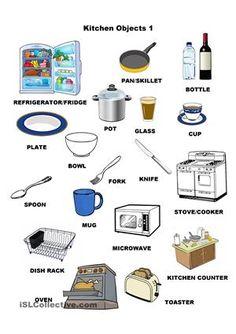 Kids Vocabulary Kitchen Utensils Vocabulary Learn