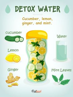 Weight Loss Drinks, Weight Loss Smoothies, Weight Loss Detox, Weight Loss Foods, Weight Loss Water, Healthy Detox, Healthy Drinks, Healthy Weight, Healthy Water