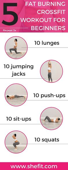 You don't have to be a high-level fitness athlete to perform CrossFit's high-intensity fitness routines. There are plenty of CrossFit workouts for beginners that will help you build muscle & get killer abs you've always wanted. CrossFit WODs guaranteed to increase your fat-burning potential + they done at-home – no equipment necessary.   Full Body Workout Outfits for Women via #Shefit High Impact Sports Bra for Big Busts   Cute #SportsWear for Running   #ActiveWear for Large Breasts
