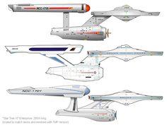 Star Trek Blueprints: New U.S.S.
