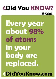 "Interesting fact about atoms-""Every year about of atoms in your body are replaced."" This fact could help peak students' interest in the atom unit. Wtf Fun Facts, True Facts, Funny Facts, Odd Facts, Crazy Facts, Random Facts, The More You Know, Good To Know, Did You Know"