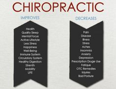 Here's What Chiropractic Can Do For You!