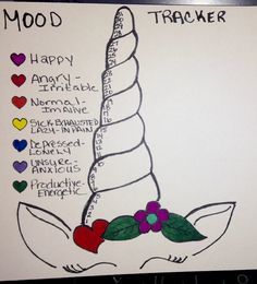 Bullet Journal Mood Tracker, My Bullet Journal Fairserenity