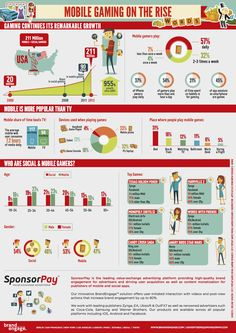 Infographics - Mobile Gaming On The Rise
