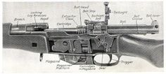 5 Failed Rifle Designs : 2. Canadian Ross Rifle. England did not want to license the SMLE rifle to Canada for production in the 1900s. This led to Sir Charles Ross's design of a straight-pull bolt-action .303 caliber rifle to beadopted for the Ross rifle bolt assembly. Canadian Army in 1903. Sometimes the bayonet would fall off after a few rounds were fired. When fired, this bolt would only stop its backward travel when it hit the user in the face.