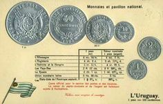 URUGUAY Coinage World Coins, Money, Personalized Items, Uruguay, Pennies, Silver