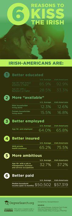 Six Reasons To Kiss The Irish Infographic