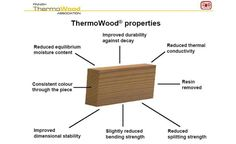 Introducing our new Thermowood designs