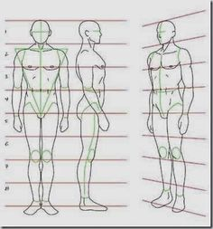 How to Draw For Beginners Step by Step - Human Figure