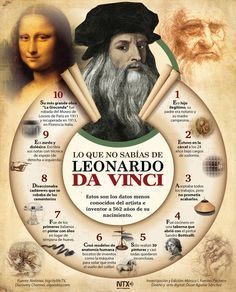 Lo que no sabías de Leonardo Da Vinci 20140416 Candidman Infografia Leonardo Da Vinci History Facts, Art History, 7 Arts, Curious Facts, Historia Universal, Start Ups, E-mail Marketing, Science, Teaching Spanish