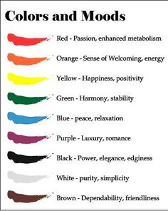 #Colors for a #Website Must Reflect its Mood and Nature
