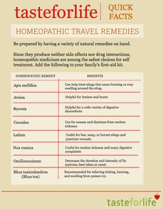 Homeopathic Travel Remedies