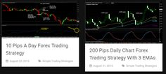 easy forex strategies for beginners Forex Trading Tips, Learn Forex Trading, Forex Trading System, Forex Trading Strategies, Forex Strategies, Financial News, Financial Markets, Instant Messaging, Success And Failure