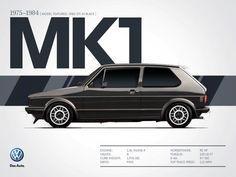 Mk1 Golf Gti