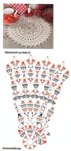 33 trendy ideas for knitting design fashion stitches Crochet Doily Diagram, Crochet Doily Patterns, Crochet Chart, Thread Crochet, Filet Crochet, Crochet Motif, Crochet Stitches, Tatting Patterns, Knitting Designs