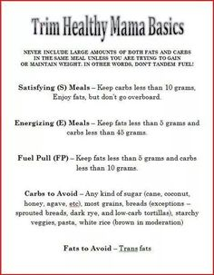 Trim Healthy Mama Basics