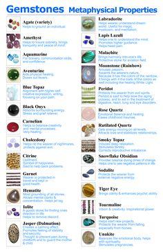 gemstones ❦ CRYSTALS ❦ semi precious stones ❦
