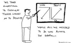 How to make profits with charts...