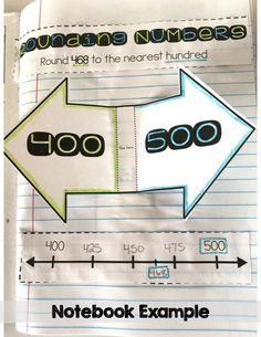 Rounding Numbers - Interactive notebooks are awesome! This one has the NBT standards for 4th grade.