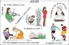 Present tense: jouer/ to play French Tenses, French Verbs, French Grammar, French Phrases, French Adjectives, French Sayings, French Expressions, French Teacher, Teaching French
