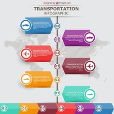 Transportation vector infographic labels design