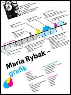 Graphic design resume examples . . .