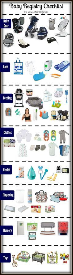 Best baby registry ever!  Actually has links and pictures to what items you really need for your little one :)