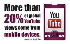 Youtube and mobile devices.