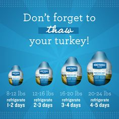 Become a turkey expert. Get tips and practice how-to's.