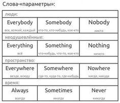 Схемы - грамматика   46 фотографий
